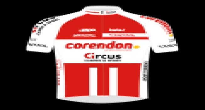 Samuel Gaze og Scott Thwaites skifter til Corendon-Circus