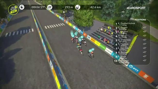 Lauren Stephens vandt sidste etape af kvindernes virtuelle...